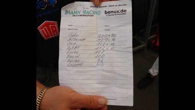 Truck-Grand-Prix, Truck Race, Lkw, Hahn