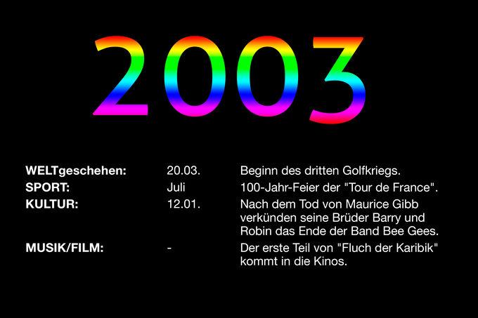 2000er, nuller, ranking, galerie